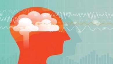 Is psychometric skill testing really helpful