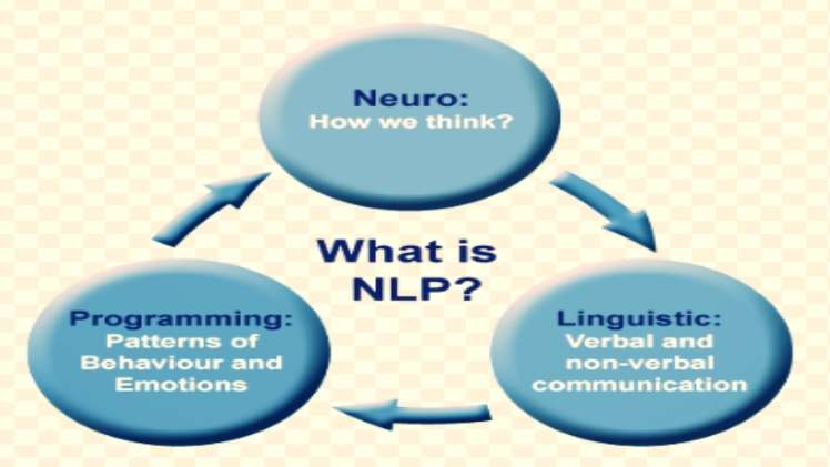 What Is NLP Therapy And Does It Work