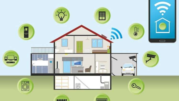 What can be done in an automated home