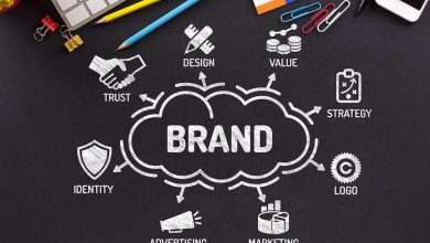 Why Branding Is Important in Marketing
