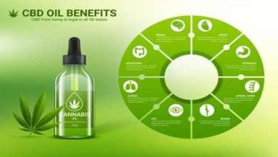 health benefits cbd oil medical uses cbd oil 87202 956