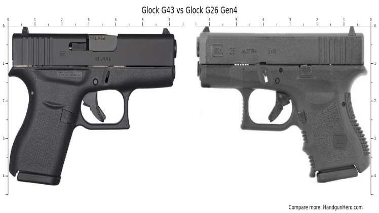 Glock 43 vs Glock 26 – Comparison Guide