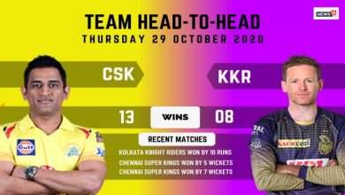 History Of CSK VS KKR
