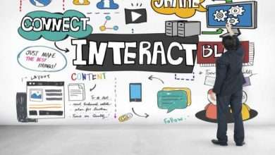 Why Interactive Video is the Future of Digital Marketing