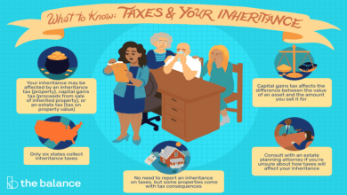 A Few FAQs about Inherited Property Taxes And Laws 748x421