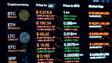 The Top 5 Altcoins Trending on Crypto Exchange Apps Today