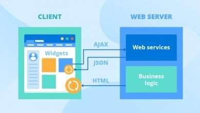 web application architecture 03