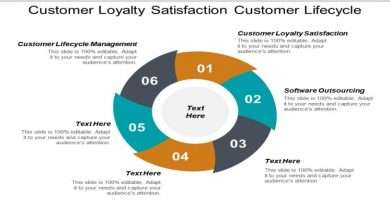 Understanding customer lifecycle management from scratch