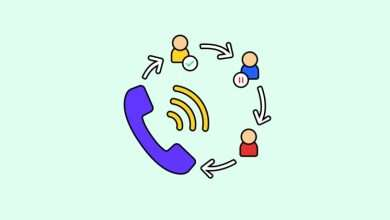 What is a Power Dialer and wonders it can do for your business