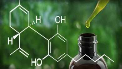 How Cbd Helps In Skincare