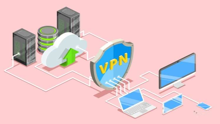 Is Using a VPN a Good Choice