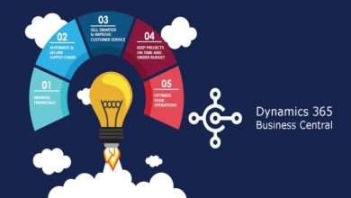 D365 Business Central is the all in one solution for every business